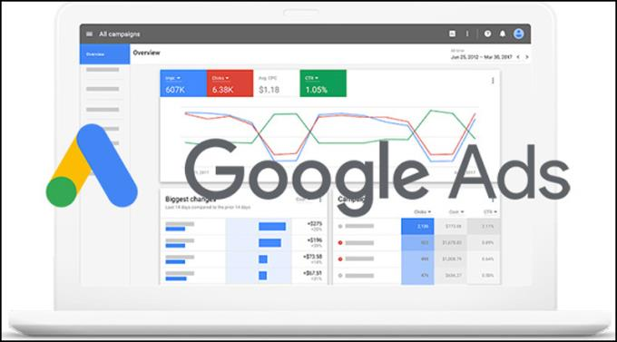 google ads laporan